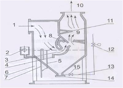 自来水闸阀结构图
